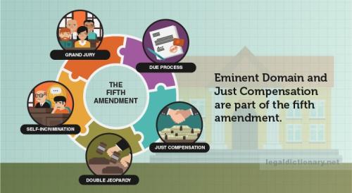 Eminent_domain_fifth_amendment