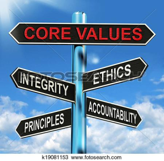 CORE VALUES weather vane