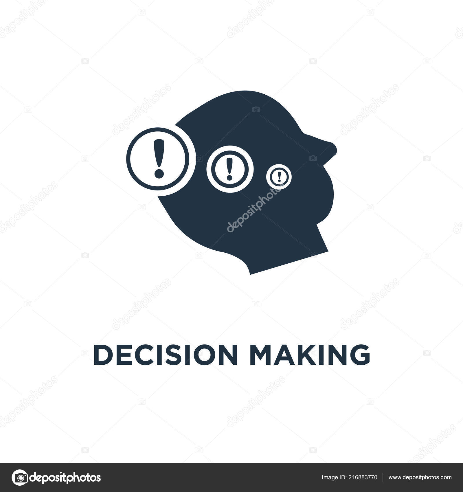 Ethical Decision-Making Process - Ethics Sage