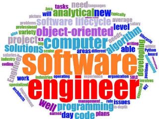 Software-engineer-word-cloud