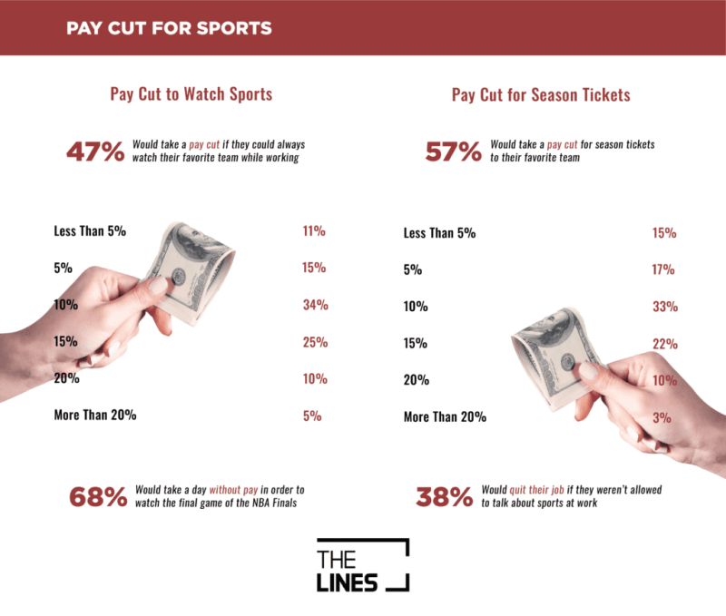 Pay-Cut-for-Sports-1-1024x869 (1)